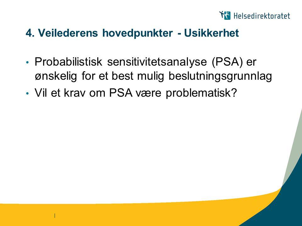 | 4. Veilederens hovedpunkter - Usikkerhet • Probabilistisk sensitivitetsanalyse (PSA) er ønskelig for et best mulig beslutningsgrunnlag • Vil et krav
