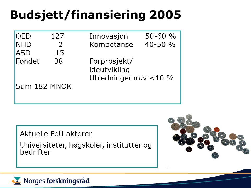 Budsjett/finansiering 2005 OED 127 NHD 2 ASD 15 Fondet 38 Sum 182 MNOK Innovasjon 50-60 % Kompetanse 40-50 % Forprosjekt/ ideutvikling Utredninger m.v