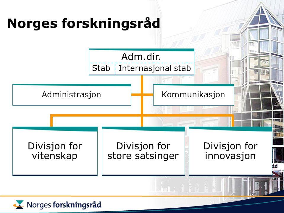 Norges forskningsråd AdministrasjonKommunikasjon Divisjon for vitenskap Divisjon for innovasjon Divisjon for store satsinger Adm.dir. Stab Internasjon