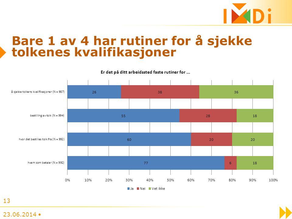 Bare 1 av 4 har rutiner for å sjekke tolkenes kvalifikasjoner 23.06.2014 • 13
