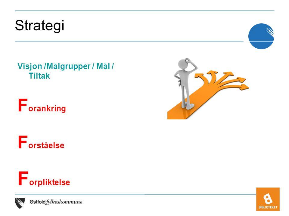 Strategi Visjon /Målgrupper / Mål / Tiltak F orankring F orståelse F orpliktelse