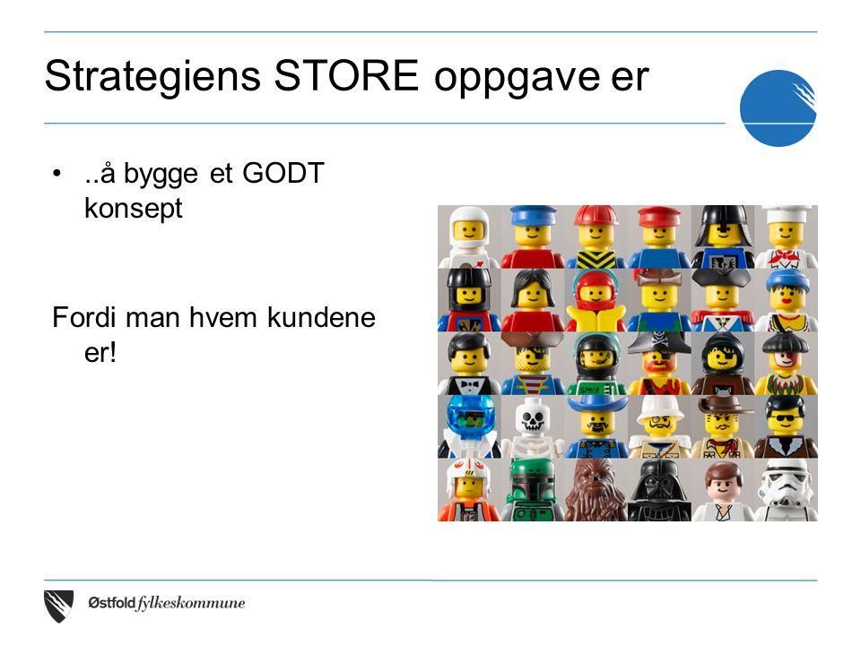 Strategiens STORE oppgave er •..å bygge et GODT konsept Fordi man hvem kundene er!