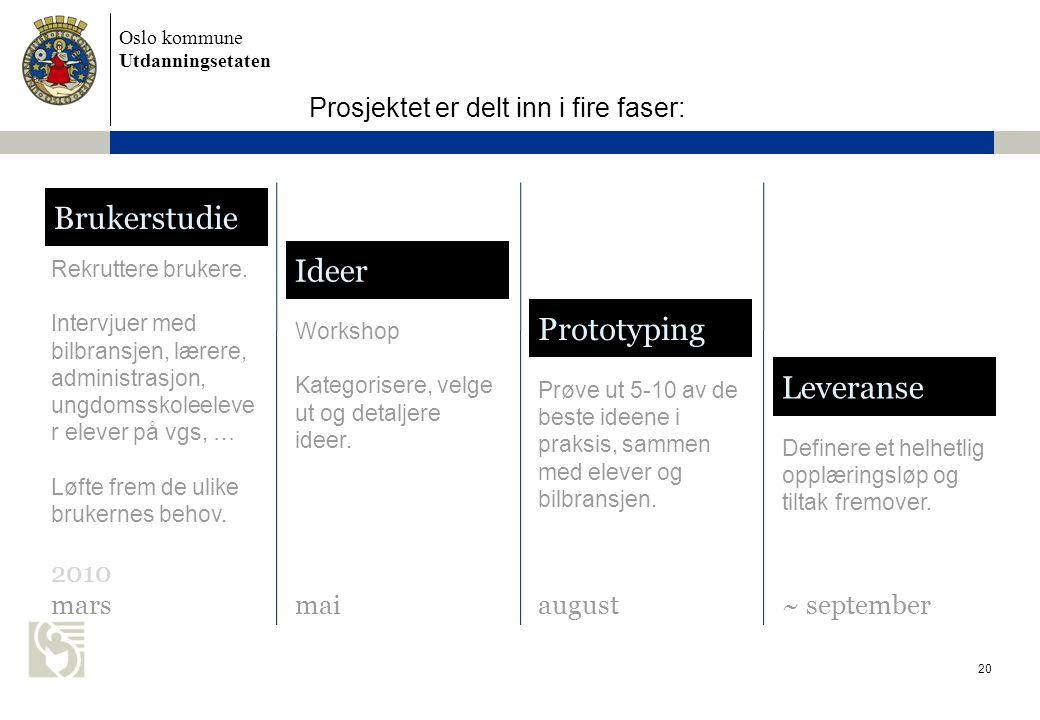 Oslo kommune Utdanningsetaten Prosjektet er delt inn i fire faser: Brukerstudie Ideer Prototyping Leveranse Rekruttere brukere. Intervjuer med bilbran