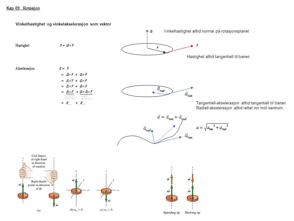 Vinkelhastighet og vinkelakselerasjon som vektor Hastighet alltid tangentiell til banen Vinkelhastighet alltid normal på rotasjonsplanet Tangentiell-a