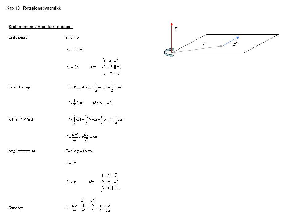 Kap 10 Rotasjonsdynamikk Kraftmoment / Angulært moment