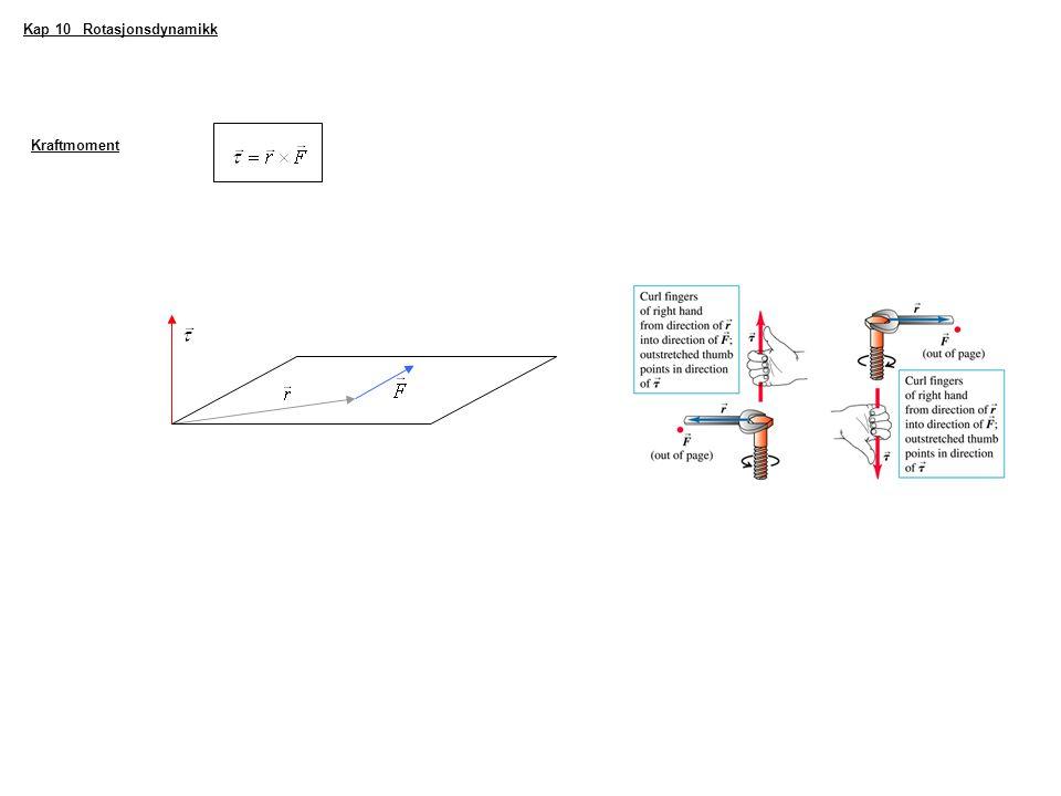 Kap 10 Rotasjonsdynamikk Kraftmoment