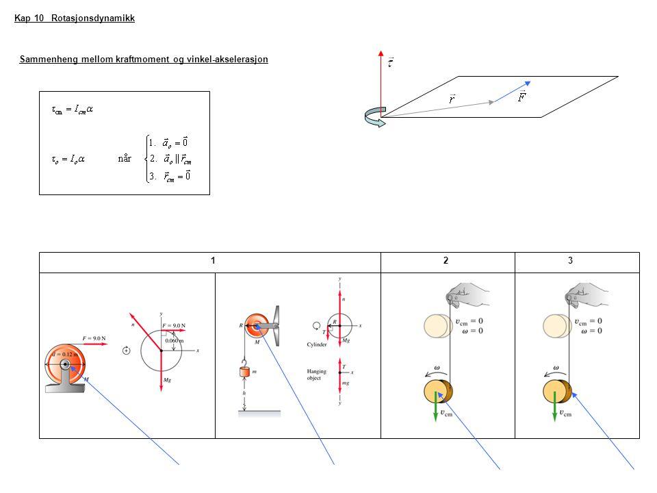 Kap 10 Rotasjonsdynamikk Sammenheng mellom kraftmoment og vinkel-akselerasjon 123