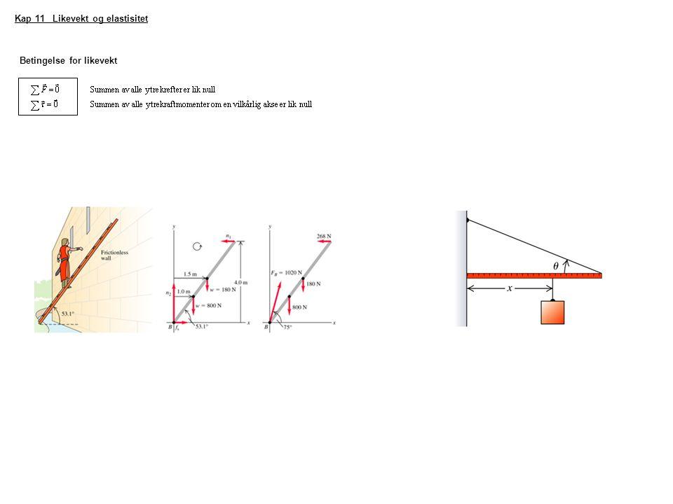 Kap 11 Likevekt og elastisitet Betingelse for likevekt