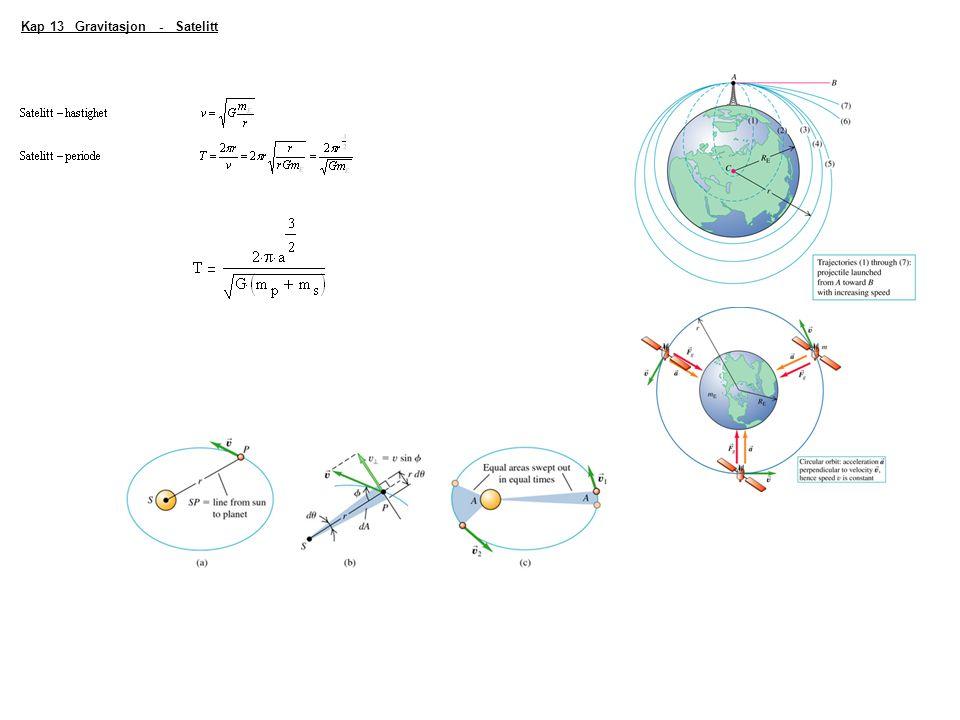 Kap 13 Gravitasjon - Satelitt