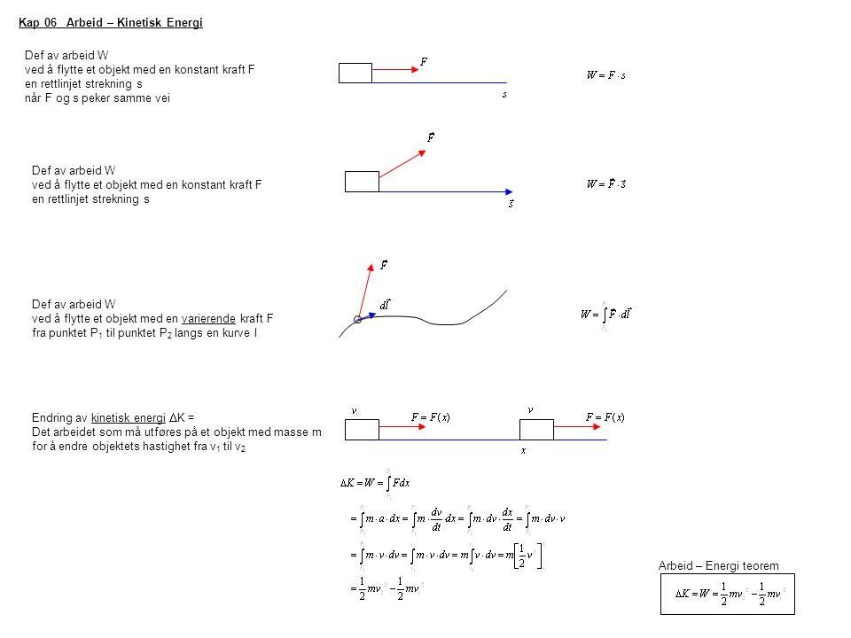 Kap 06 Arbeid – Kinetisk Energi Def av arbeid W ved å flytte et objekt med en konstant kraft F en rettlinjet strekning s når F og s peker samme vei De