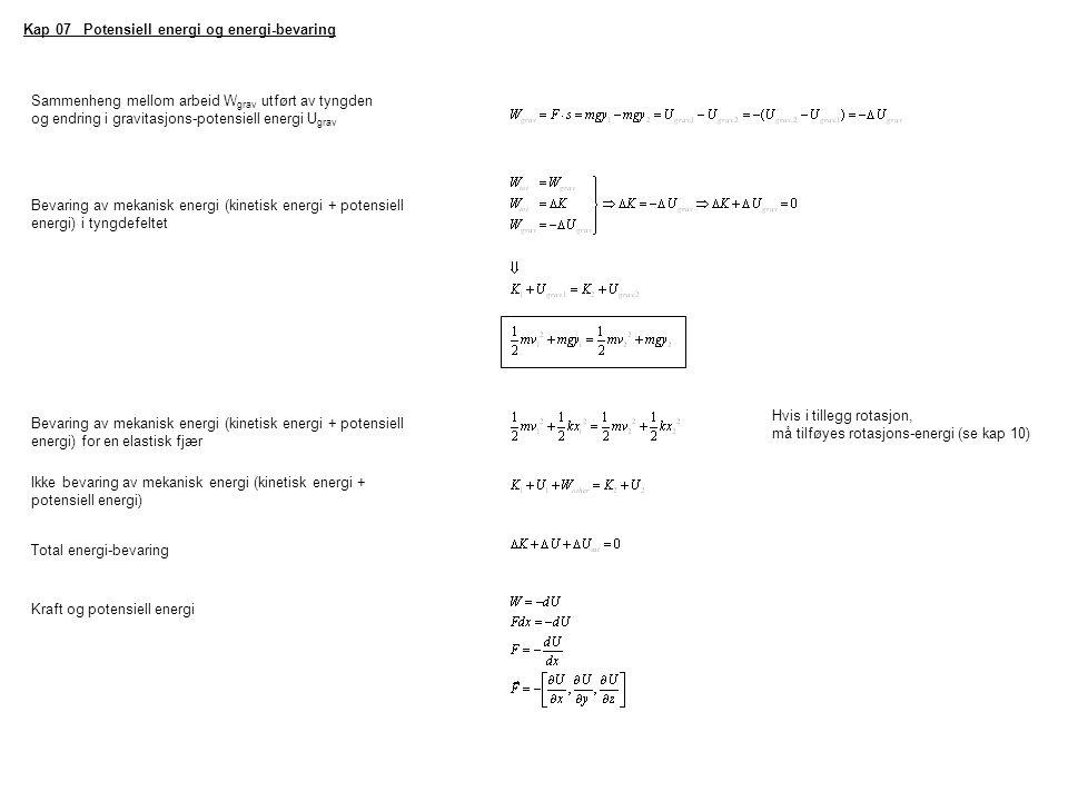 Kap 07 Potensiell energi og energi-bevaring Sammenheng mellom arbeid W grav utført av tyngden og endring i gravitasjons-potensiell energi U grav Bevar