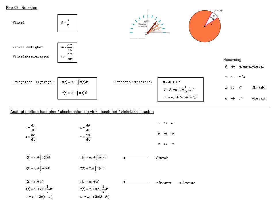 Kap 09 Rotasjon Analogi mellom hastighet / akselerasjon og vinkelhastighet / vinkelakselerasjon Benevning