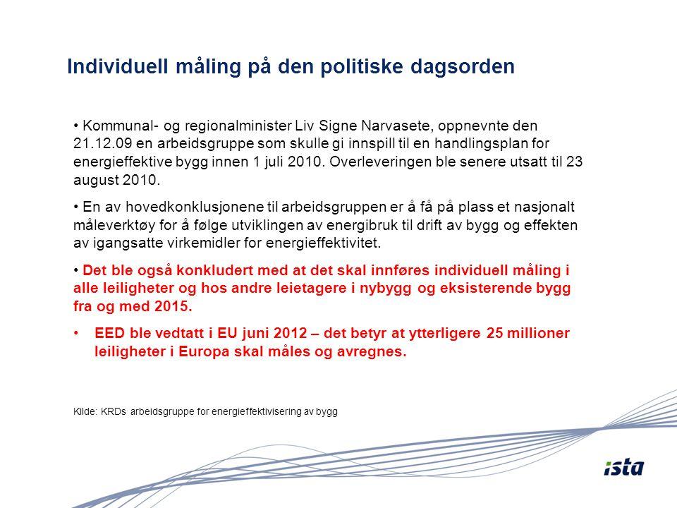 Individuell måling på den politiske dagsorden • Kommunal- og regionalminister Liv Signe Narvasete, oppnevnte den 21.12.09 en arbeidsgruppe som skulle gi innspill til en handlingsplan for energieffektive bygg innen 1 juli 2010.