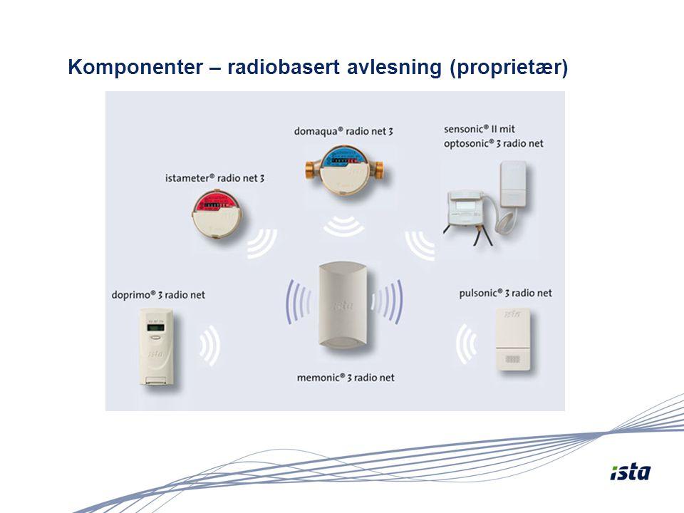 Lokal kommunikasjon - radio Hovedmåler energi GSM/GPRS konsentrator Vannmåler Radiatormåler