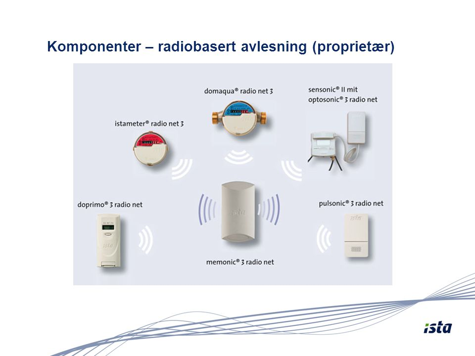 Komponenter – radiobasert avlesning (proprietær)