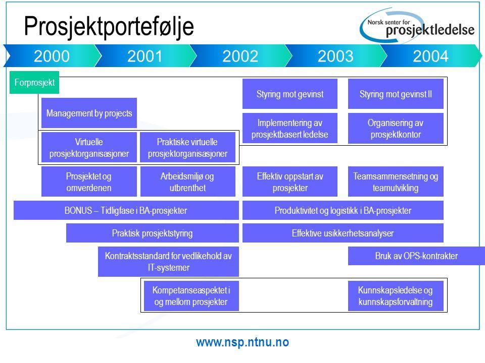 www.nsp.ntnu.no Kunnskapsledelse og kunnskapsforvaltning Teamsammensetning og teamutvikling Styring mot gevinst II Organisering av prosjektkontor Bruk