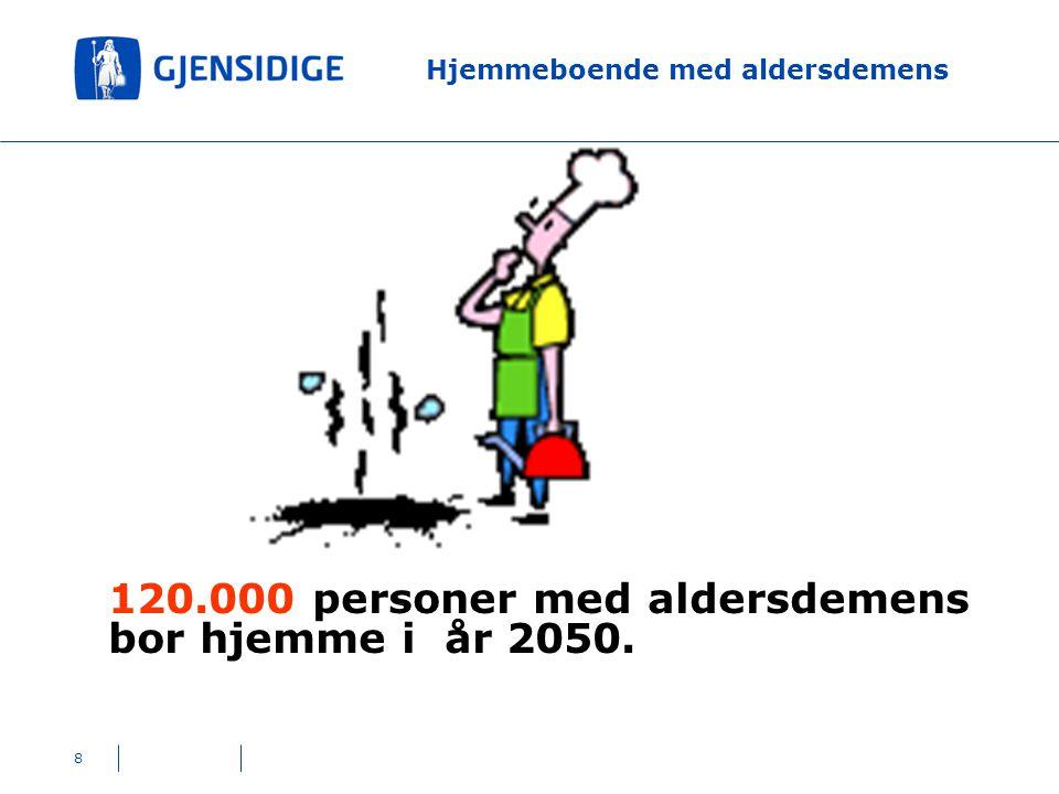 8 Hjemmeboende med aldersdemens 120.000 personer med aldersdemens bor hjemme i år 2050.