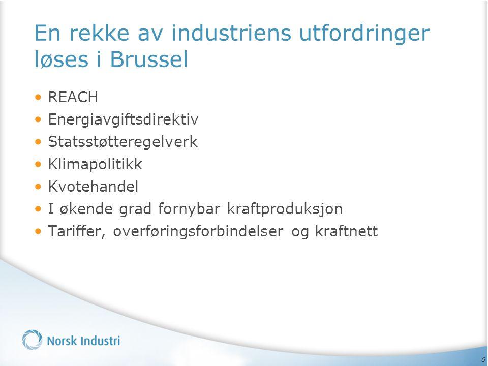 6 En rekke av industriens utfordringer løses i Brussel • REACH • Energiavgiftsdirektiv • Statsstøtteregelverk • Klimapolitikk • Kvotehandel • I økende grad fornybar kraftproduksjon • Tariffer, overføringsforbindelser og kraftnett
