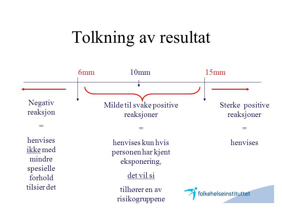 Tolkning av resultat 6mm10mm15mm Negativ reaksjon = henvises ikke med mindre spesielle forhold tilsier det Sterke positive reaksjoner = henvises Milde