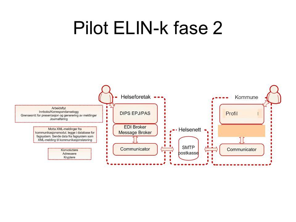 Pilot ELIN-k fase 2 Kommune Profil
