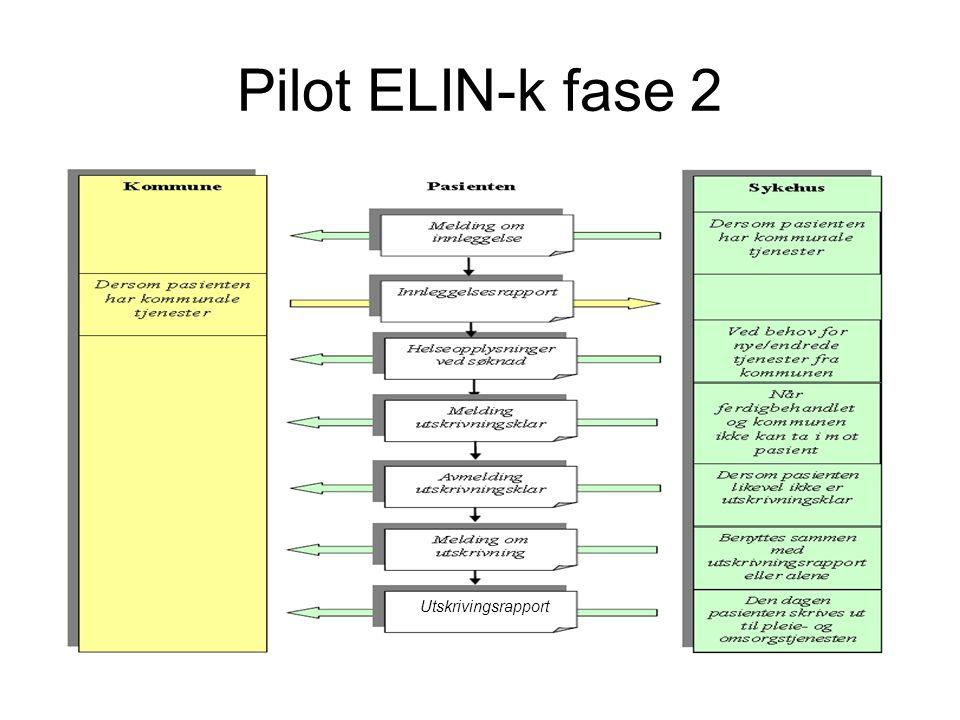 ELIN-k fase 2, arbeidsflyt •meldingslogg/korrespondanselogg •applikasjonskvittering til sluttbruker •Melding fra kommunen kommer inn til ny arbeidsgruppe i arbeidsflyten i Dips.