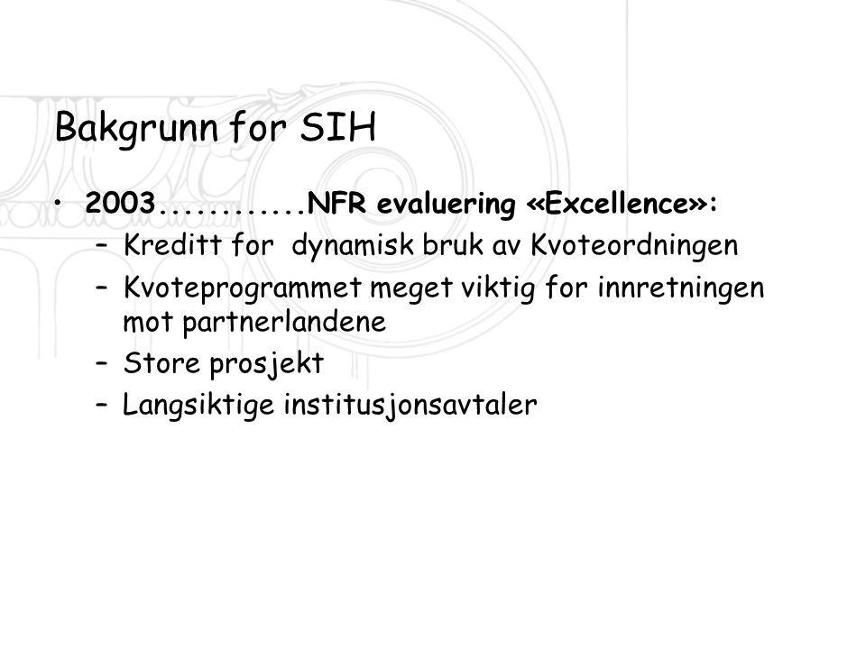 Bakgrunn for SIH •2003............NFR evaluering «Excellence»: –Kreditt for dynamisk bruk av Kvoteordningen –Kvoteprogrammet meget viktig for innretni