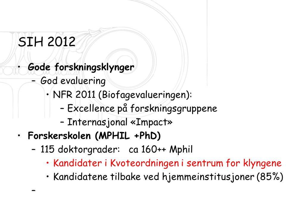 SIH 2012 •Gode forskningsklynger –God evaluering •NFR 2011 (Biofagevalueringen): –Excellence på forskningsgruppene –Internasjonal «Impact» •Forskersko