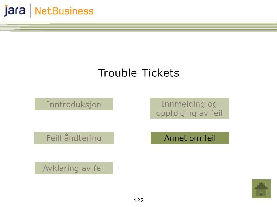 122 Annet om feil Avklaring av feil Innmelding og oppfølging av feil Inntroduksjon Feilhåndtering Trouble Tickets