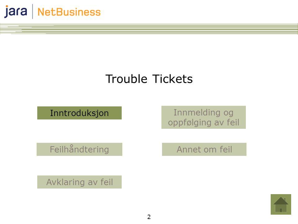 2 Annet om feil Avklaring av feil Innmelding og oppfølging av feil Inntroduksjon Feilhåndtering Trouble Tickets