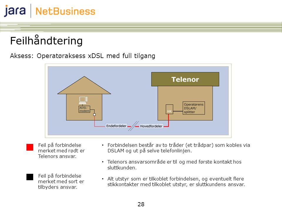 28 Feilhåndtering Aksess: Operatøraksess xDSL med full tilgang Feil på forbindelse merket med rødt er Telenors ansvar. Feil på forbindelse merket med