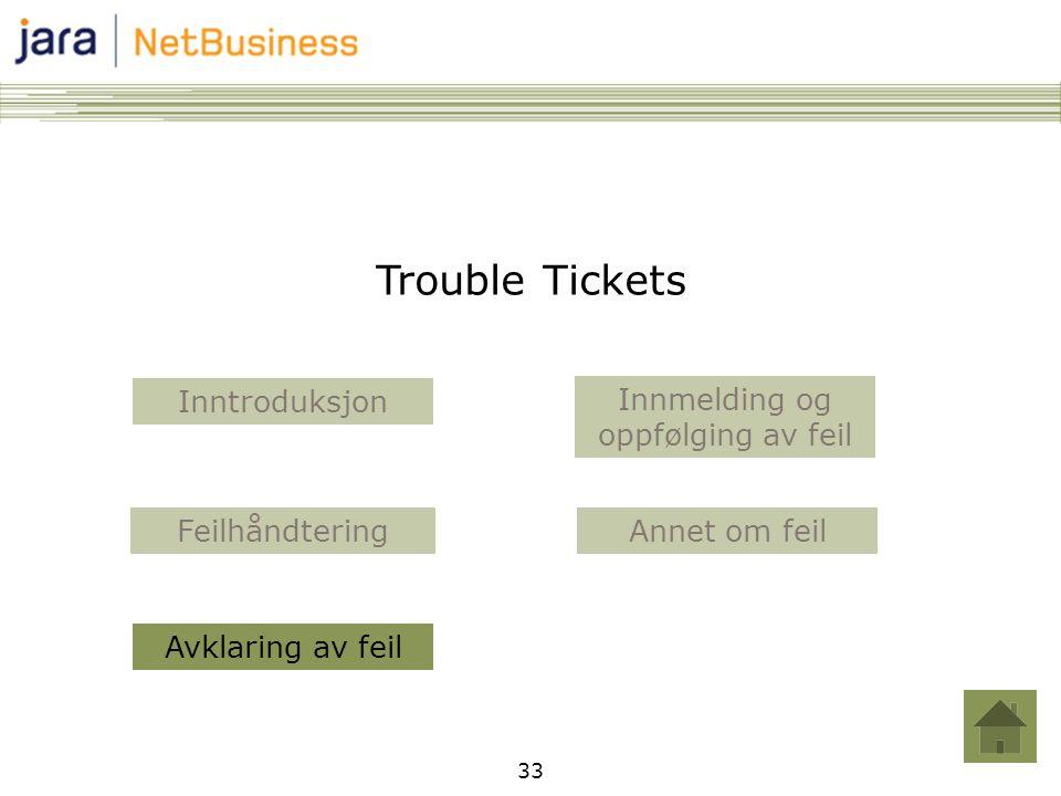 33 Annet om feil Avklaring av feil Innmelding og oppfølging av feil Inntroduksjon Feilhåndtering Trouble Tickets