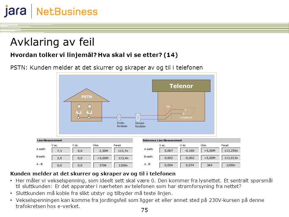 75 Hvordan tolker vi linjemål? Hva skal vi se etter? (14) PSTN: Kunden melder at det skurrer og skraper av og til i telefonen Kunden melder at det sku