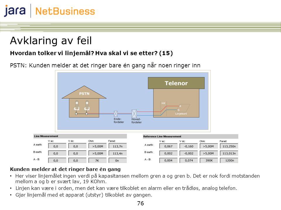 76 Hvordan tolker vi linjemål? Hva skal vi se etter? (15) PSTN: Kunden melder at det ringer bare én gang når noen ringer inn Kunden melder at det ring