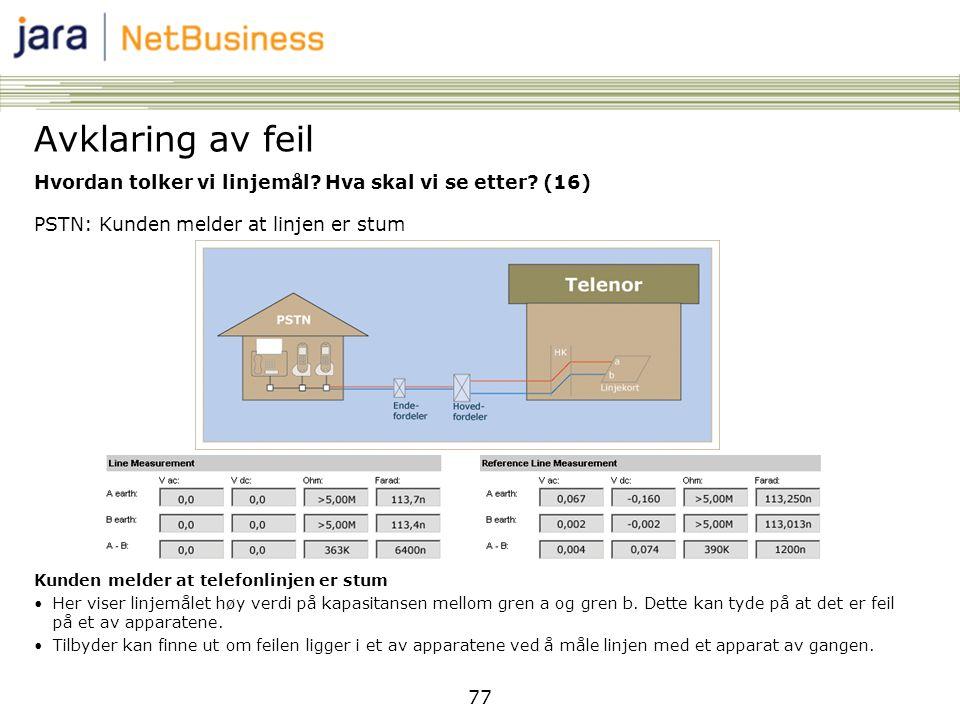 77 Hvordan tolker vi linjemål? Hva skal vi se etter? (16) PSTN: Kunden melder at linjen er stum Kunden melder at telefonlinjen er stum •Her viser linj
