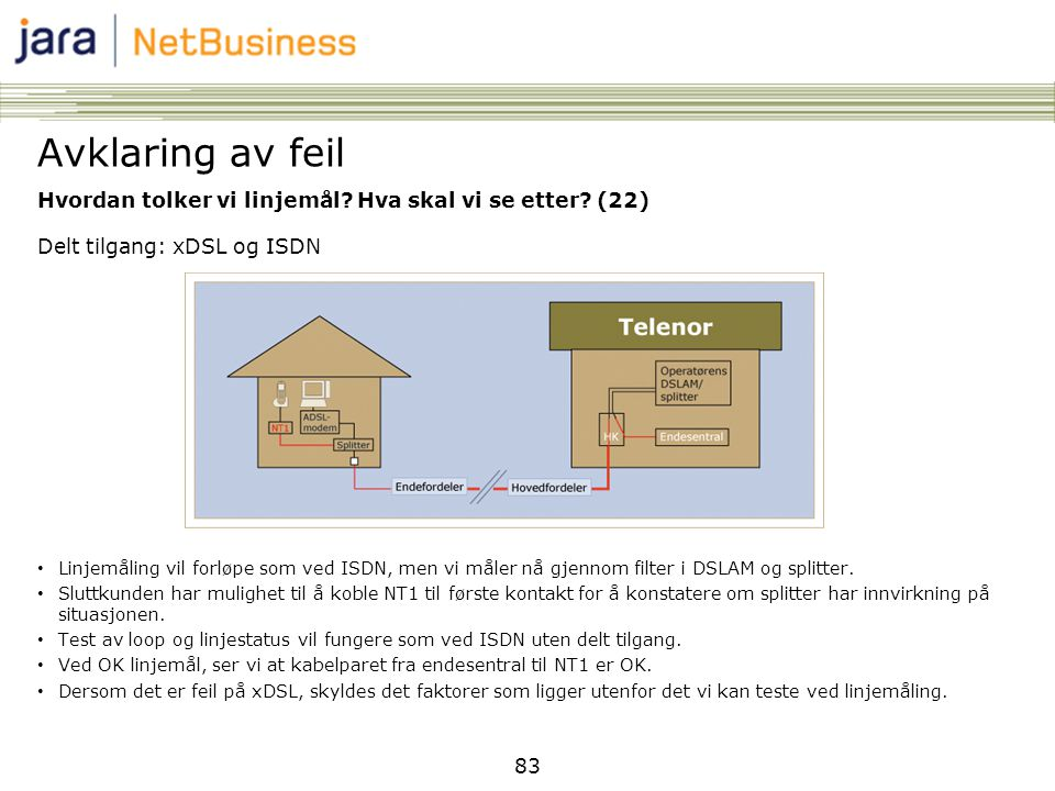 83 Hvordan tolker vi linjemål? Hva skal vi se etter? (22) Delt tilgang: xDSL og ISDN • Linjemåling vil forløpe som ved ISDN, men vi måler nå gjennom f