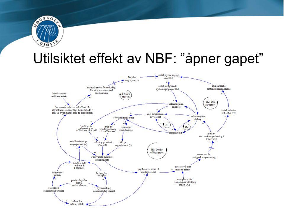 """Utilsiktet effekt av NBF: """"åpner gapet"""""""