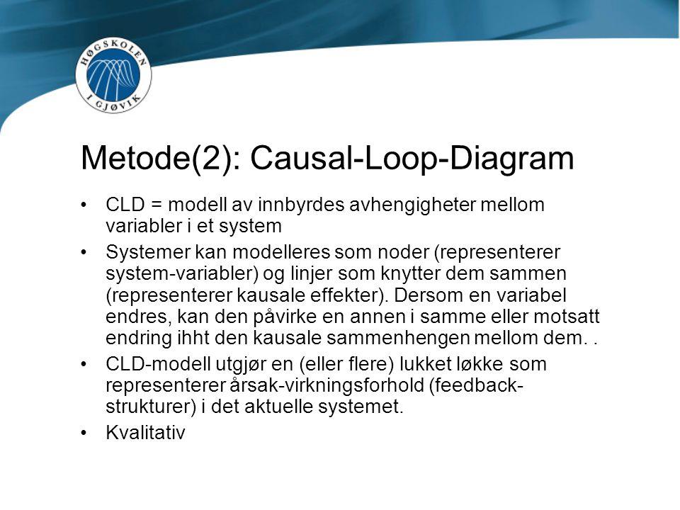 Metode(2): Causal-Loop-Diagram •CLD = modell av innbyrdes avhengigheter mellom variabler i et system •Systemer kan modelleres som noder (representerer