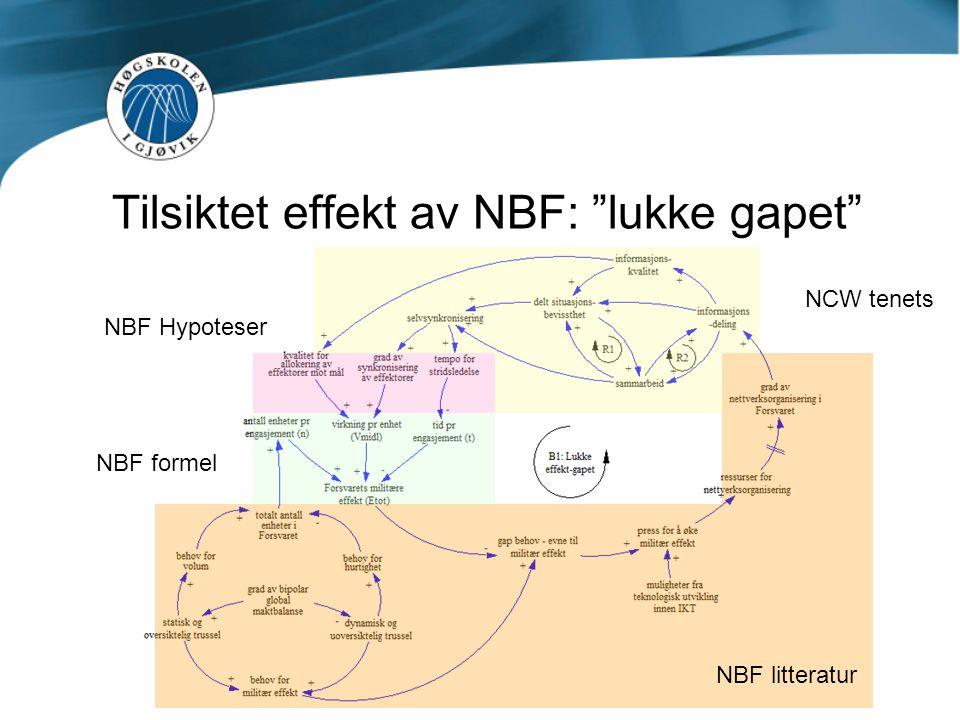 "Tilsiktet effekt av NBF: ""lukke gapet"" NCW tenets NBF Hypoteser NBF formel NBF litteratur"