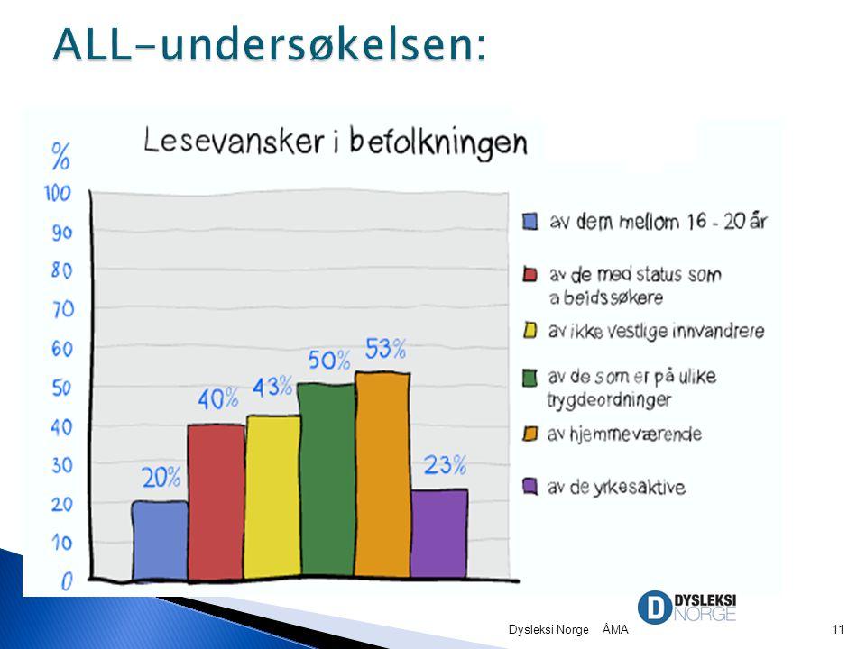 Dysleksi Norge ÅMA11