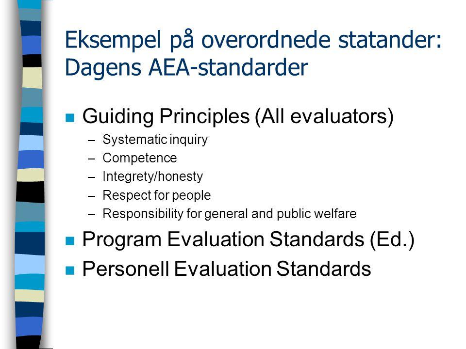 Eksempel på overordnede statander: Dagens AEA-standarder n Guiding Principles (All evaluators) –Systematic inquiry –Competence –Integrety/honesty –Res