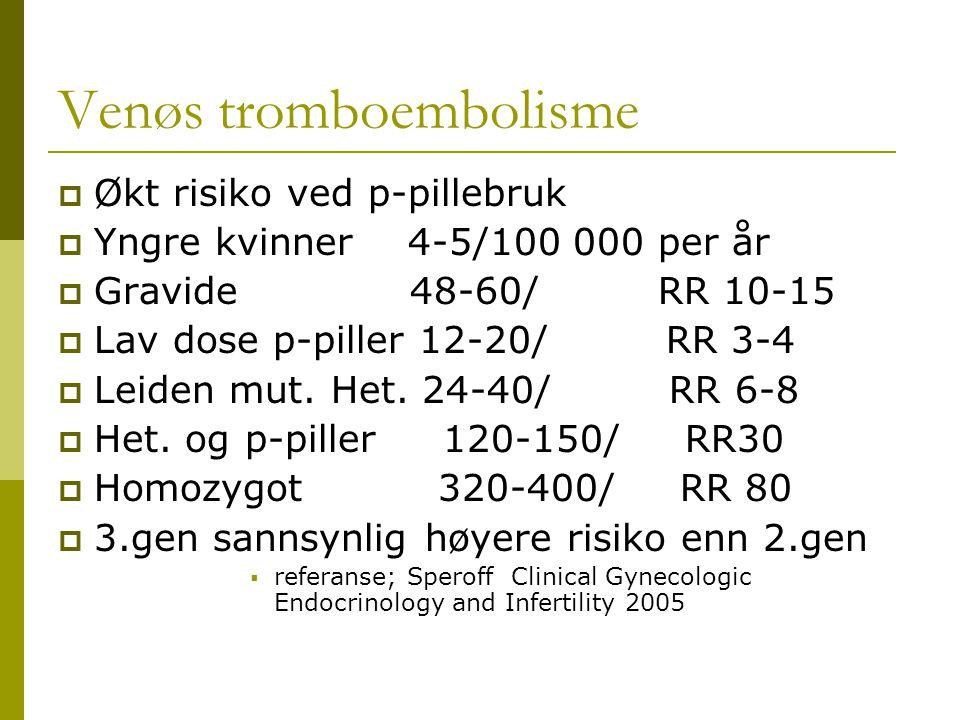 Venøs tromboembolisme  Økt risiko ved p-pillebruk  Yngre kvinner 4-5/100 000 per år  Gravide 48-60/ RR 10-15  Lav dose p-piller 12-20/ RR 3-4  Le