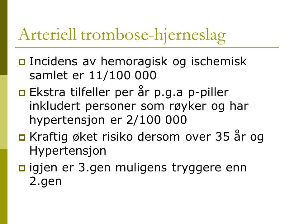 Arteriell trombose-hjerneslag  Incidens av hemoragisk og ischemisk samlet er 11/100 000  Ekstra tilfeller per år p.g.a p-piller inkludert personer s