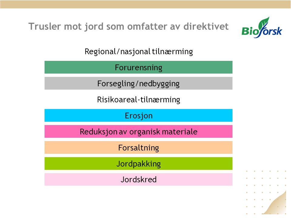 Trusler mot jord som omfatter av direktivet Regional/nasjonal tilnærming Forurensning Forsegling/nedbygging Risikoareal-tilnærming Erosjon Reduksjon av organisk materiale Forsaltning Jordpakking Jordskred