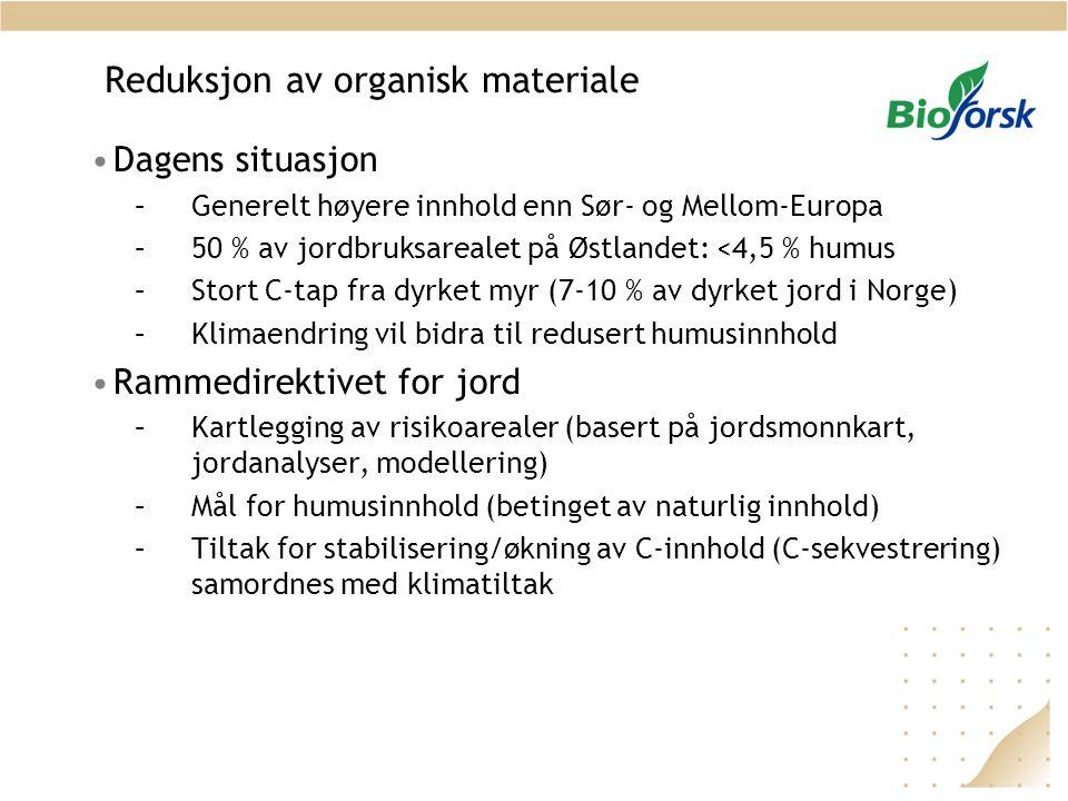 Reduksjon av organisk materiale •Dagens situasjon –Generelt høyere innhold enn Sør- og Mellom-Europa –50 % av jordbruksarealet på Østlandet: <4,5 % humus –Stort C-tap fra dyrket myr (7-10 % av dyrket jord i Norge) –Klimaendring vil bidra til redusert humusinnhold •Rammedirektivet for jord –Kartlegging av risikoarealer (basert på jordsmonnkart, jordanalyser, modellering) –Mål for humusinnhold (betinget av naturlig innhold) –Tiltak for stabilisering/økning av C-innhold (C-sekvestrering) samordnes med klimatiltak