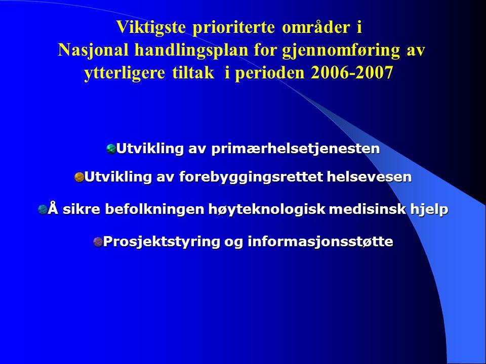 Utvikling av primærhelsetjenesten Utvikling av forebyggingsrettet helsevesen Å sikre befolkningen høyteknologisk medisinsk hjelp Prosjektstyring og informasjonsstøtte Viktigste prioriterte områder i Nasjonal handlingsplan for gjennomføring av ytterligere tiltak i perioden 2006-2007