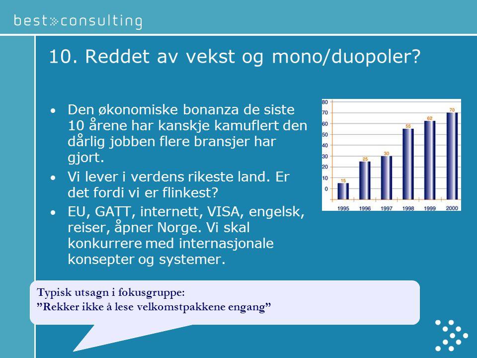 10.Reddet av vekst og mono/duopoler.