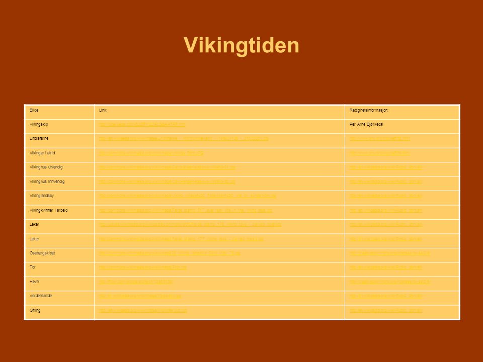 Vikingtiden BildeLink:Rettighetsinformasjon: Vikingskiphttp://bjoerkedal.com/BJØRKEDALSBAATAR.htmPer Arne Bjørkedal Lindisfarnehttp://en.wikipedia.org