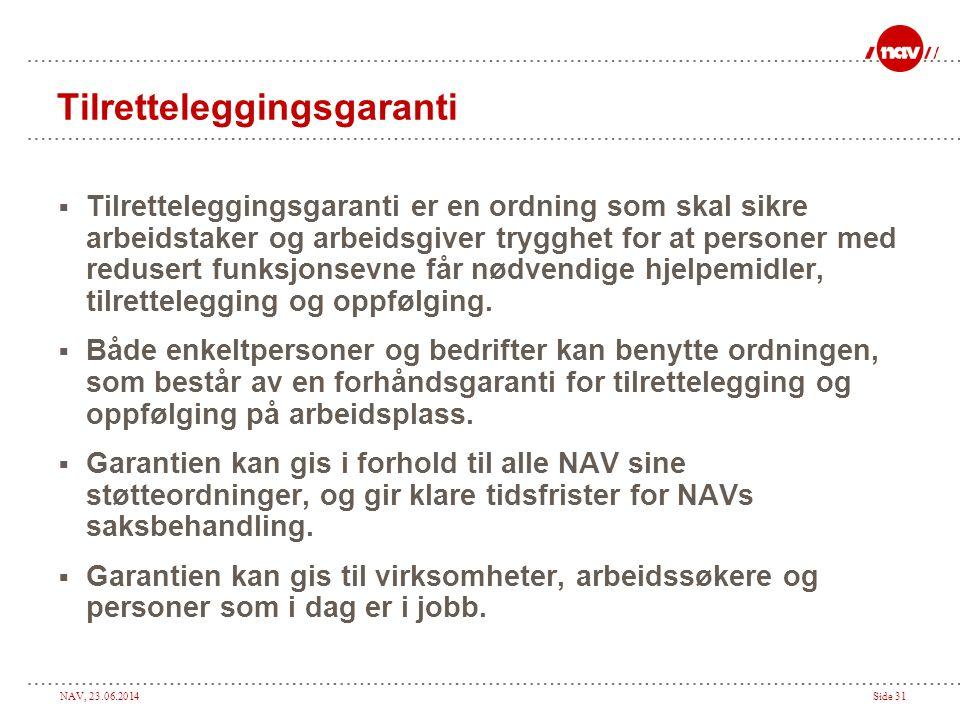 NAV, 23.06.2014Side 31 Tilretteleggingsgaranti  Tilretteleggingsgaranti er en ordning som skal sikre arbeidstaker og arbeidsgiver trygghet for at per