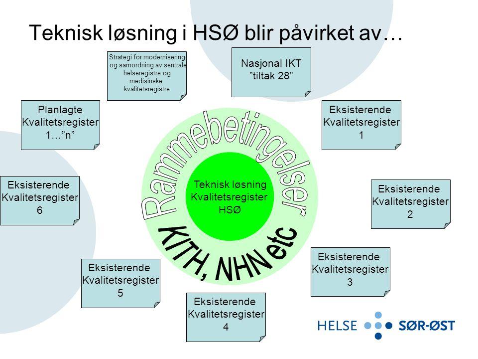 Teknisk løsning i HSØ blir påvirket av… Teknisk løsning Kvalitetsregister HSØ Planlagte Kvalitetsregister 1… n Strategi for modernisering og samordning av sentrale helseregistre og medisinske kvalitetsregistre Nasjonal IKT tiltak 28 Eksisterende Kvalitetsregister 1 Eksisterende Kvalitetsregister 2 Eksisterende Kvalitetsregister 3 Eksisterende Kvalitetsregister 4 Eksisterende Kvalitetsregister 5 Eksisterende Kvalitetsregister 6