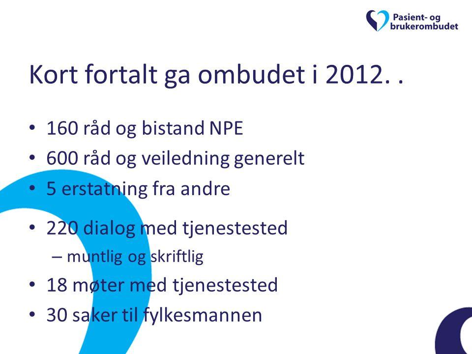 Kort fortalt ga ombudet i 2012.. • 160 råd og bistand NPE • 600 råd og veiledning generelt • 5 erstatning fra andre • 220 dialog med tjenestested – mu